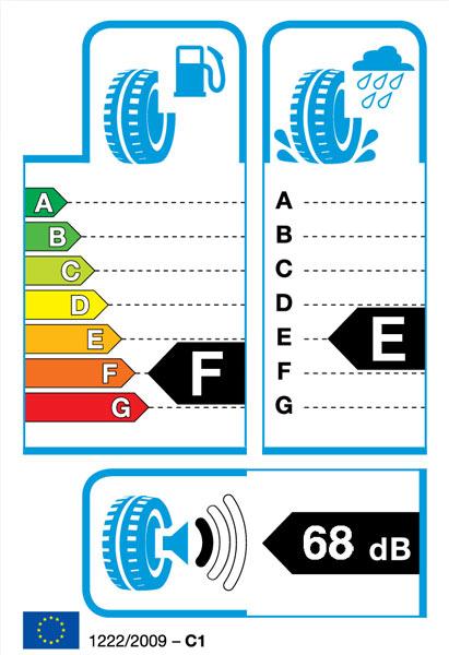 anvelope iasi anvelopa Dunlop Winter Sport 3D eticheta europeana